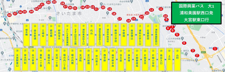浦和美園駅西口発大宮駅東口行バスルート