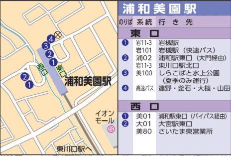 浦和美園 バス停