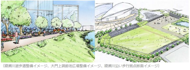 綾瀬川 浦和美園 整備