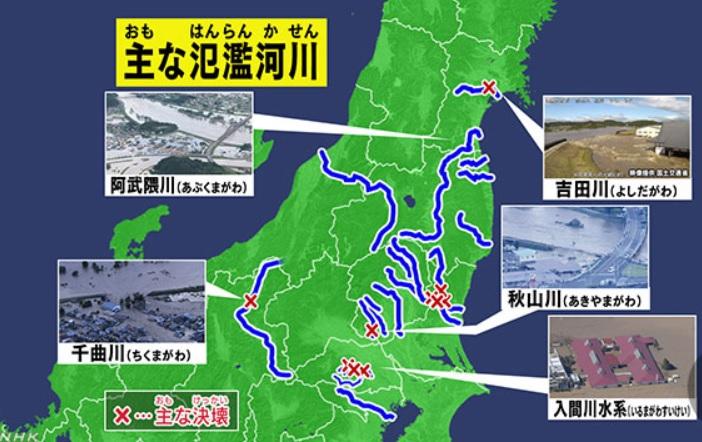 台風河川決壊