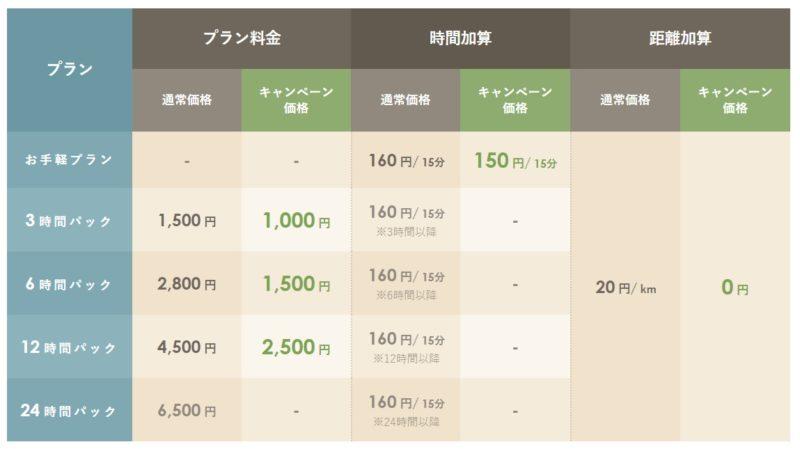 ハロースクーター料金表